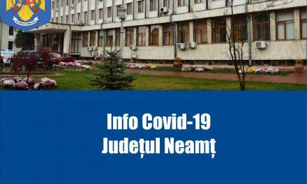 Astăzi, 13 martie, ora 12.00, în județul Neamț