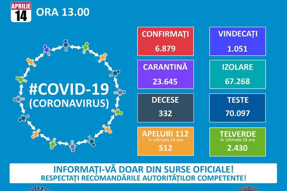 BULETIN DE PRESĂ 14 Aprilie 2020, ora 13.00