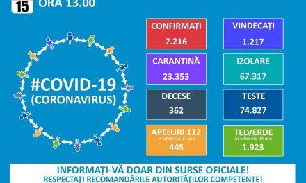 BULETIN DE PRESĂ  15 Aprilie 2020, ora 13.00